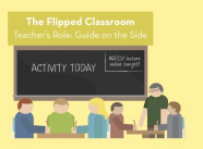 From http://www.knewton.com/flipped-classroom/